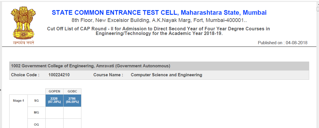 18 2 Maharashtra Direct Second Year Engineering (DSE) Last Year Cut Off (2018)(2017)
