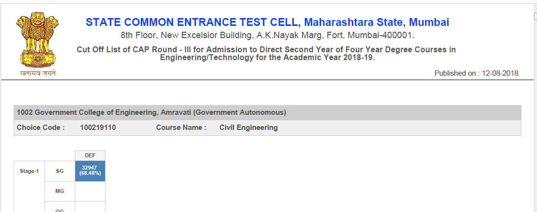 18 3 Maharashtra Direct Second Year Engineering (DSE) Last Year Cut Off (2018)(2017)