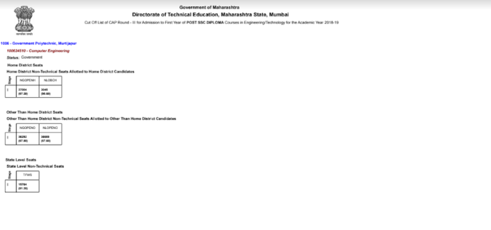 Screenshot 7 Last Year Cut Off List (2018-19) for Diploma Engineering Admissions